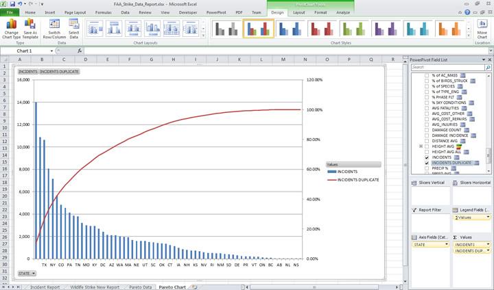 Pareto Analysis Speqtrum Aerospace
